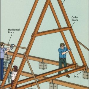 A Frame House Plans Diy