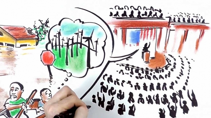 Interesting It's Time To Find Common Ground -- Speed-Drawing Video On Bipartisan How To Draw One Stop Solution Picture