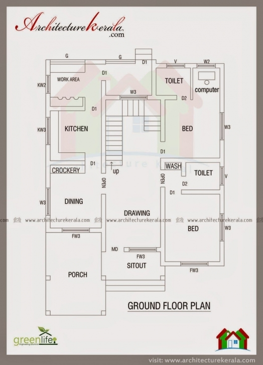 Fantastic Architecture Kerala: Contemporary Elevation And House Plan | Low Kerala Modern House Plan And Elevation Image