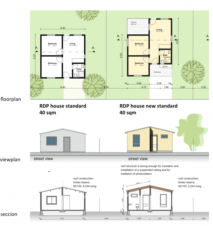 Fantastic Design Of A Construction Kit And A Preliminary Model Of Rdpplus Rdp House Plan Images Photo