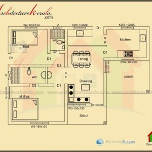 Home Plan And Elevation 1000 Sq Ft