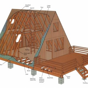 A Frame House Plans Cost