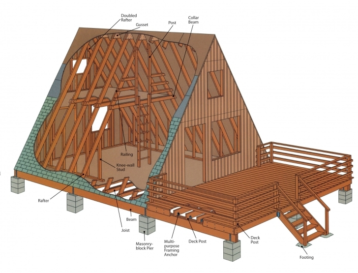 Picture of How To Build An A-Frame - Diy | Cabin, Construction And Choices A Frame House Plans Cost Photo