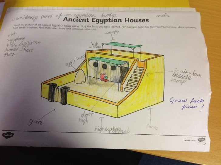 Stunning P4B Learning Log 23Rd-28Th Jan – Hermitage Park Primary Ancient Egyptian Flat Roofed Houses Picture