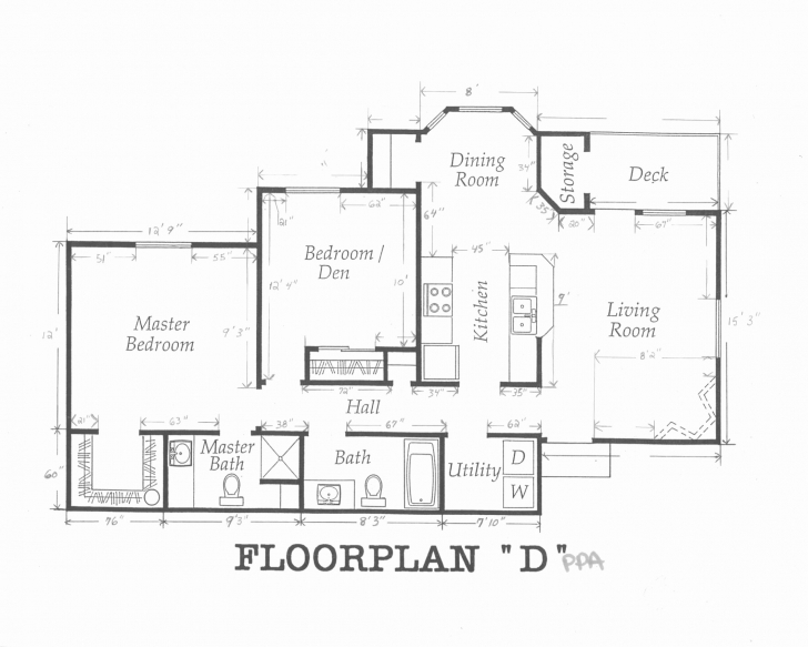 Wonderful House Plan Awesome Economy House Plans Images Best Inspiration Home Rdp Houses Designs 4 Bedroom Pic